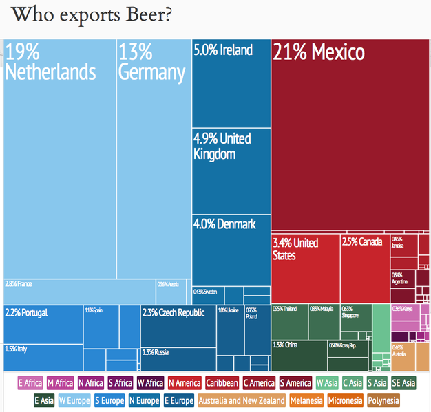626px-Beer_Imports_by_Country_Treemap.png