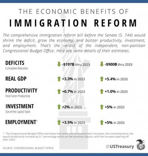 Immigration_Reform_Deficit_.jpg