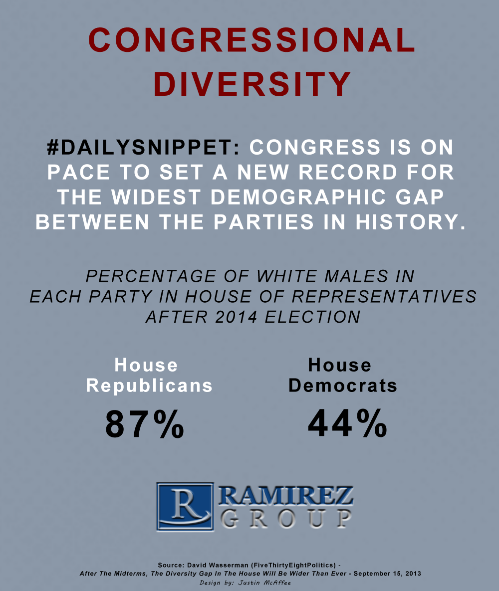 CONGRESSIONALDIVERSITY1.png