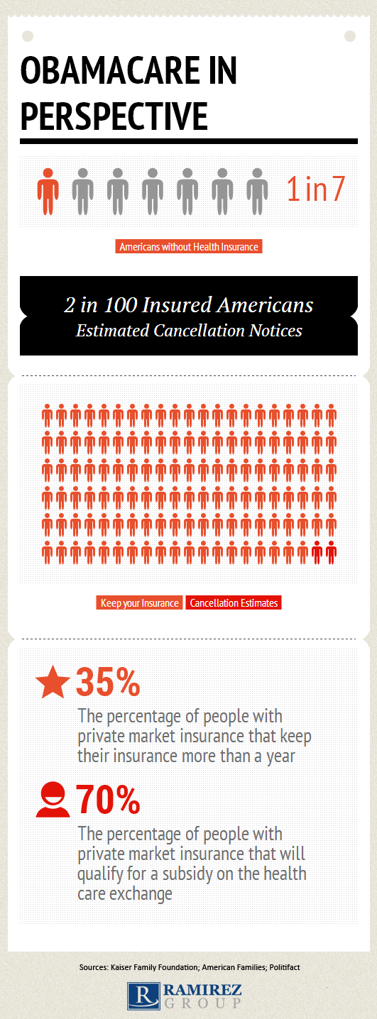 cancellations_Obamacare_Infographic.png