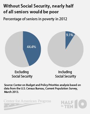 seniors_social_security.png
