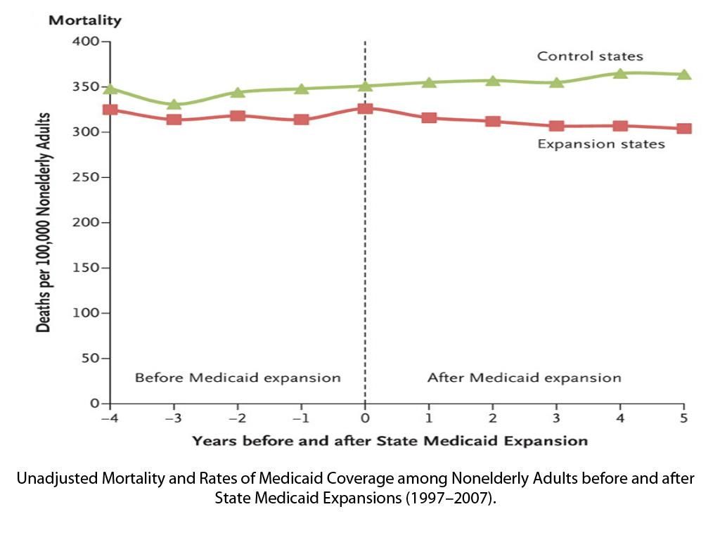 mortality-rates1.jpg
