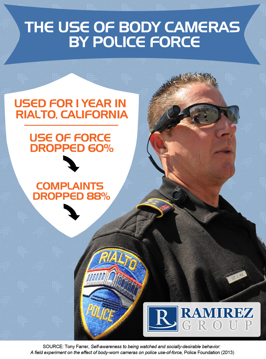 Police_Body_Cameras_Infographic.jpg
