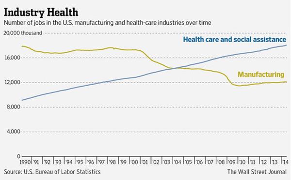 Health_of_US_Industries.jpg