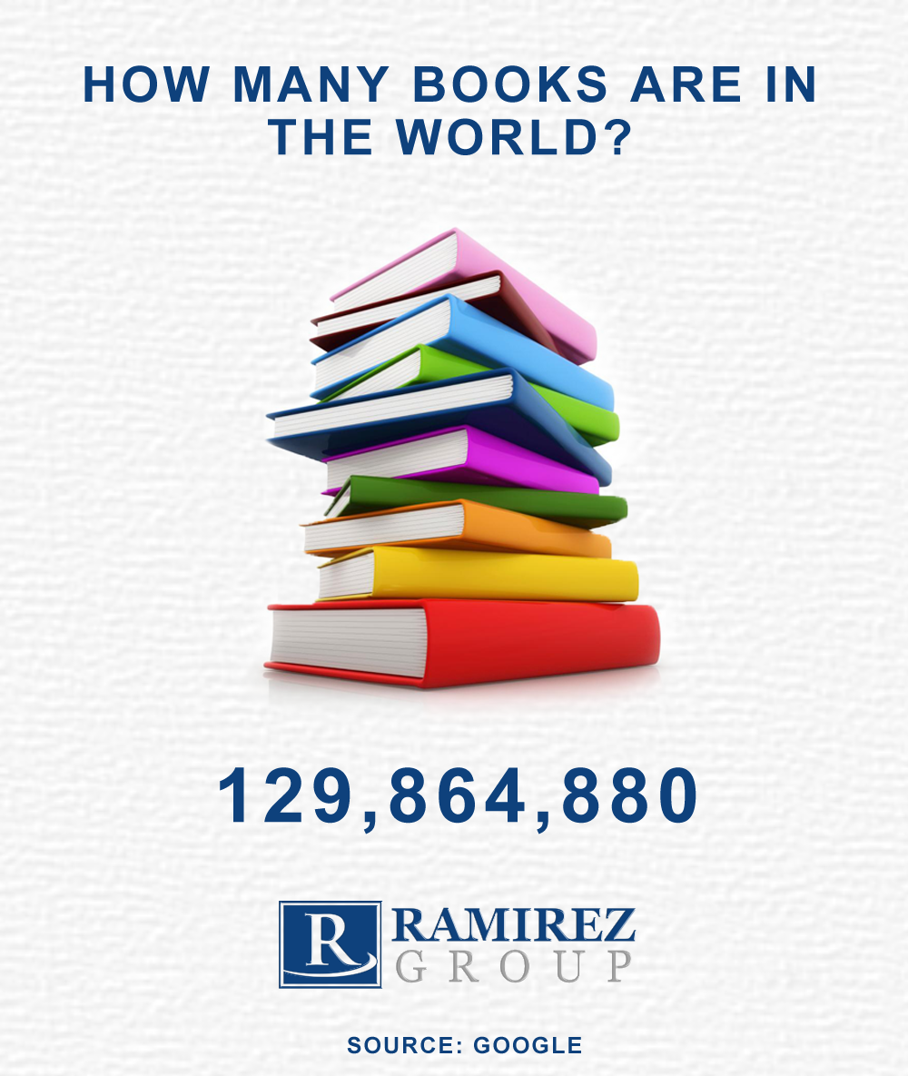 How_Many_Books_are_In_The_World.png