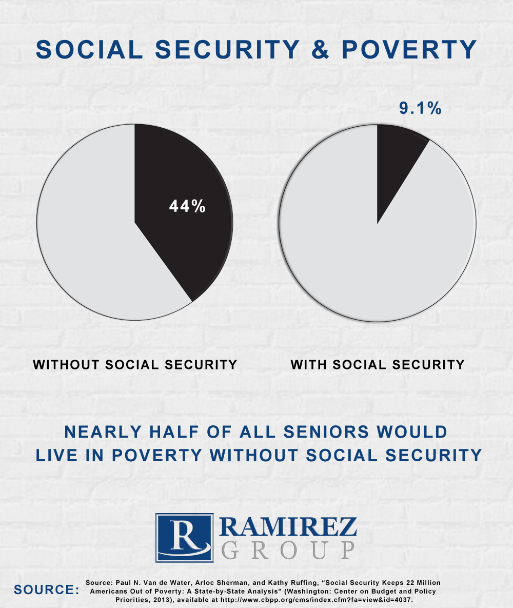 Social_Security_Poverty_Infographic.png