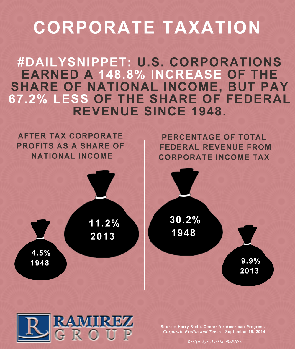 corporate_taxes_income.png