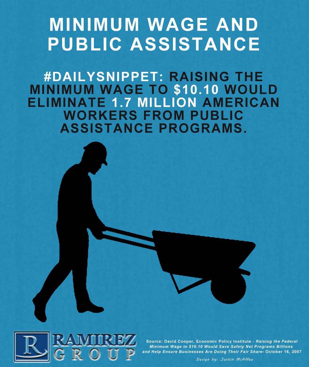 mimimum_Wage_Public_Assistance.png