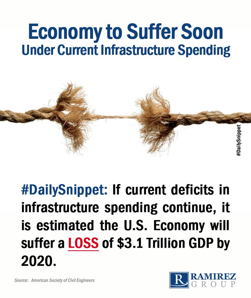 infrastucture_spending_infographic.jpg