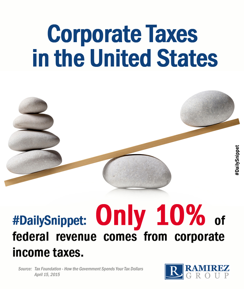 corporate_taxes_united_states_infographic.jpg