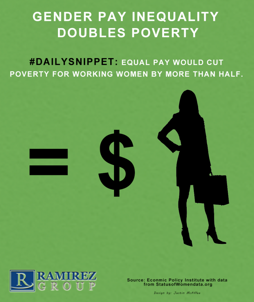 equal_pay_poverty-864x1024.png