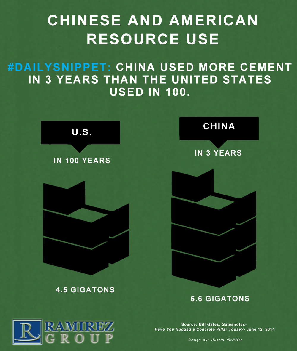 CHINESE_CEMENT_USE.png