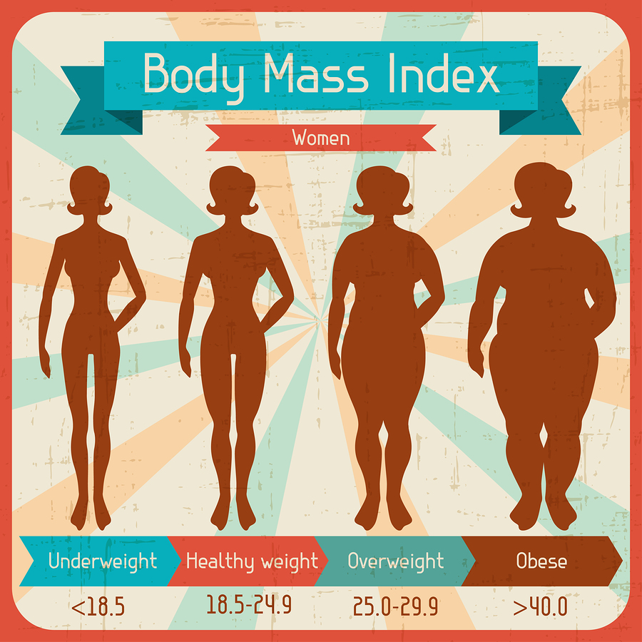 body-mass-index.jpg