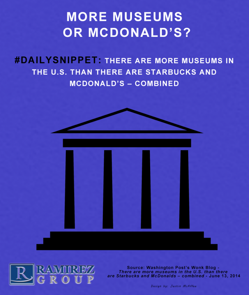 MUSEUMS_OR_MCDONALDS-864x1024.png