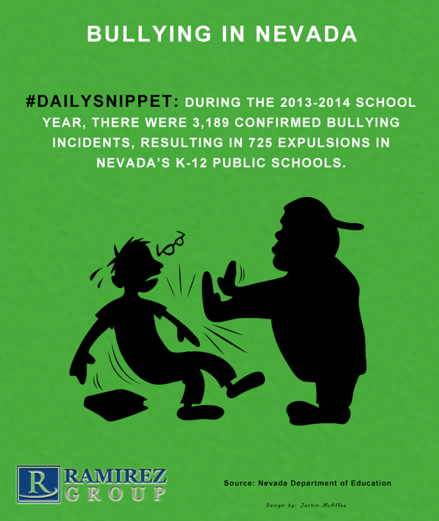 bullying_Nevada-864x1024.png