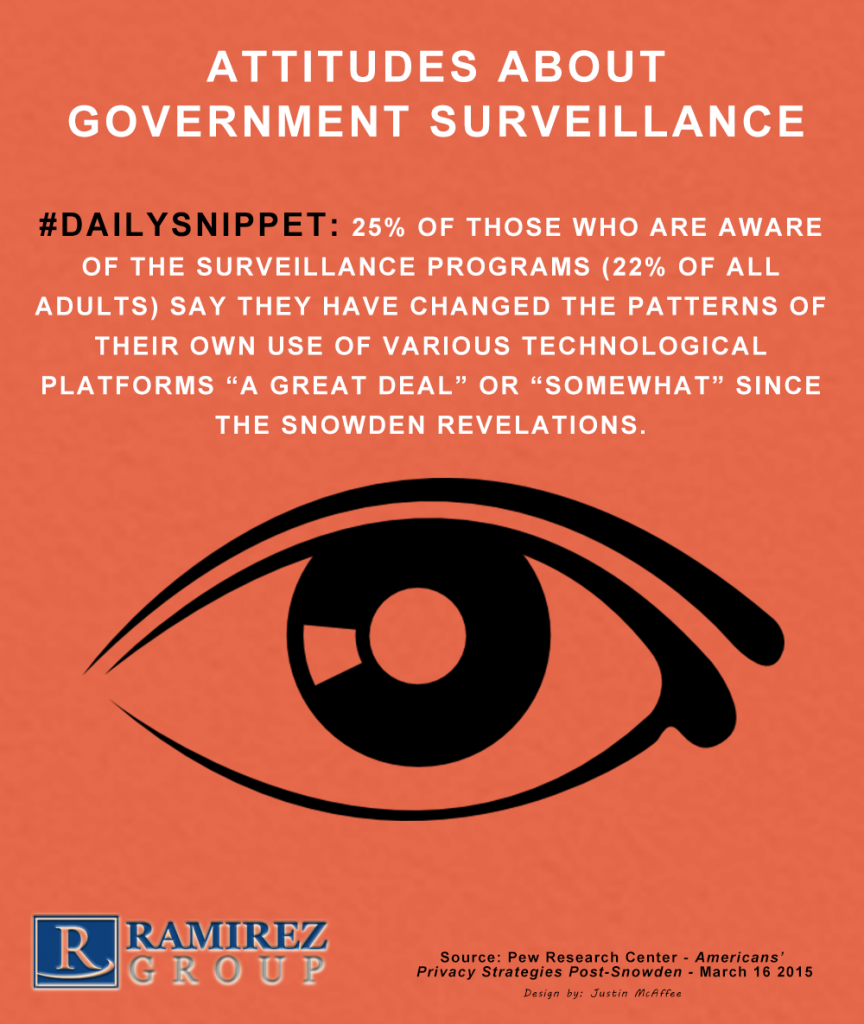 attitudes_about_government_surveillance_programs-864x1024.png