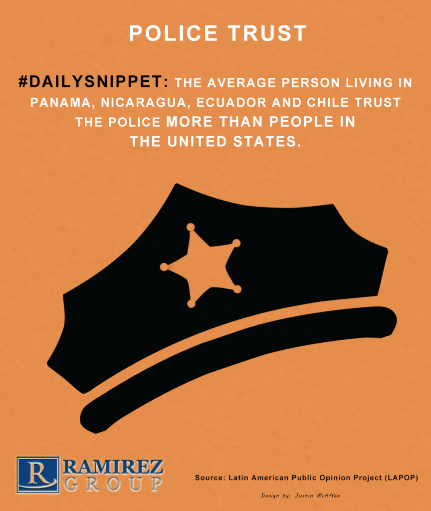 police_trust_united_states1-864x1024.png
