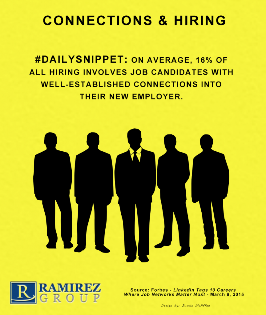 How_important_are_contections_to_jobs-864x1024.png