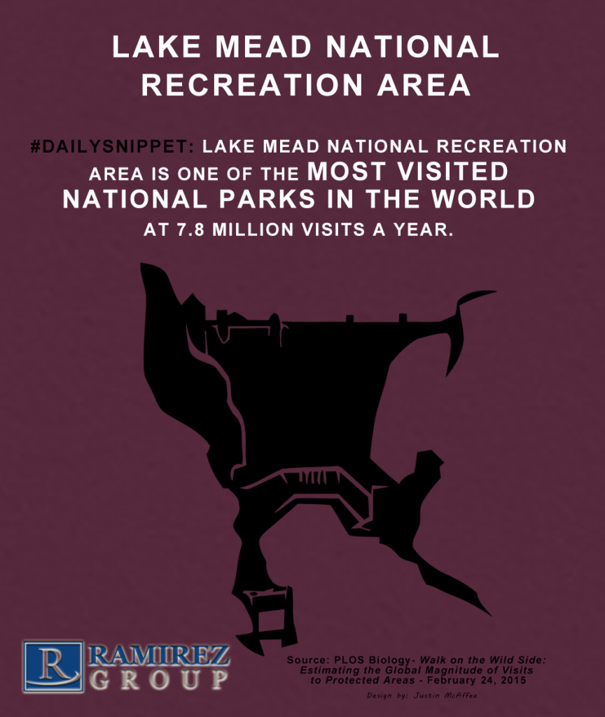 lake_mead_national_recreation_area_visitors_infographic-864x1024.png