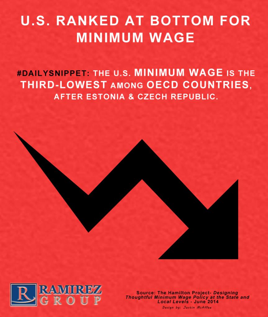 us_minimum_wage_low_ranked_world-864x1024.png