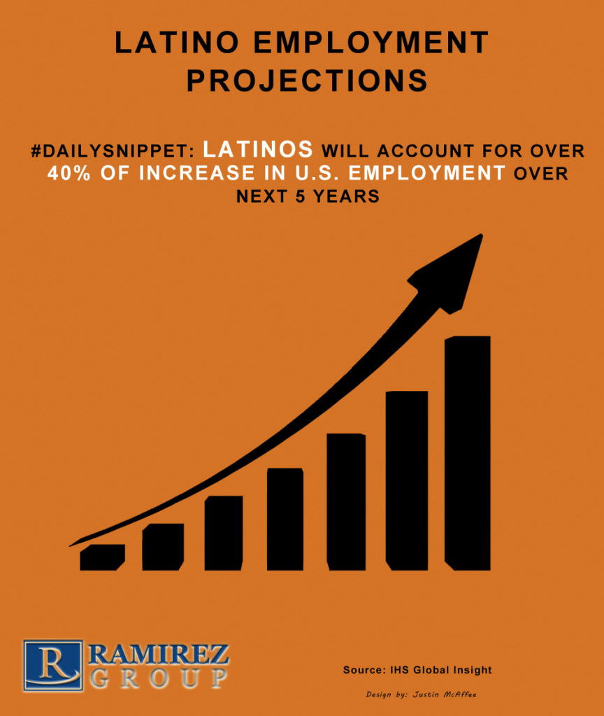 latinos_employment_growth-864x1024.png