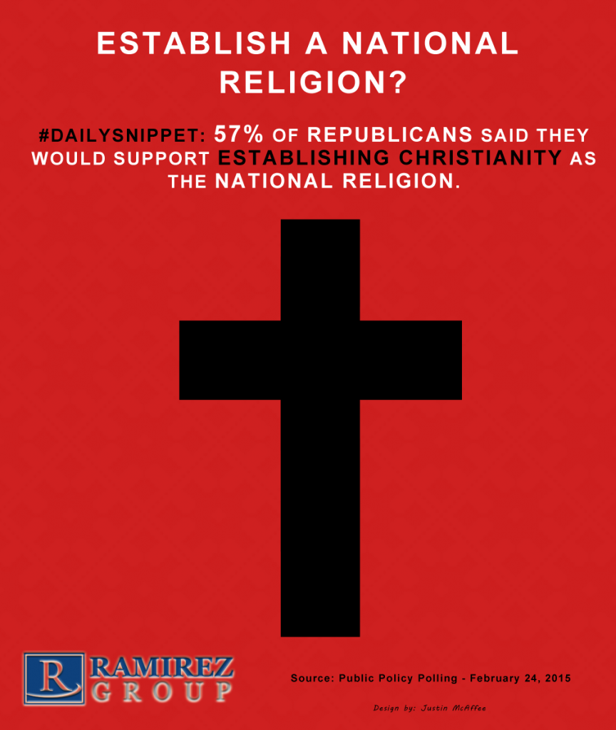 Republicans_Support_Christianity_National_Religion-864x1024.png