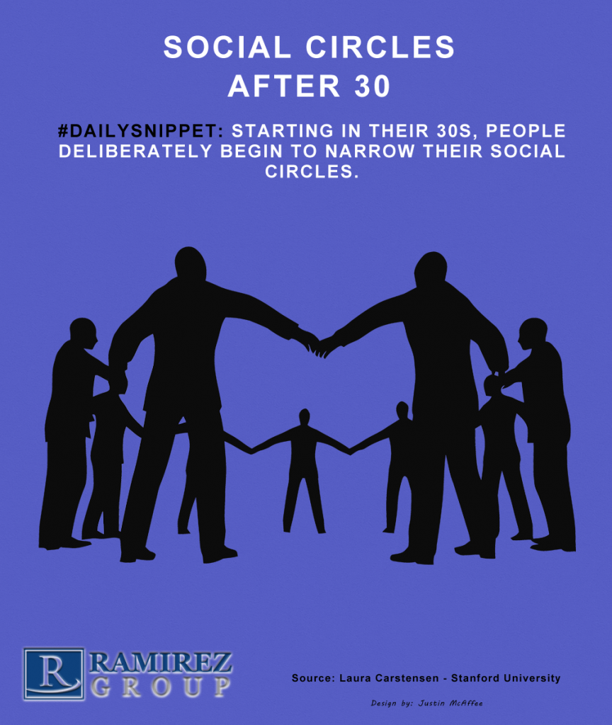 social_circles_In_thirties-864x1024.png