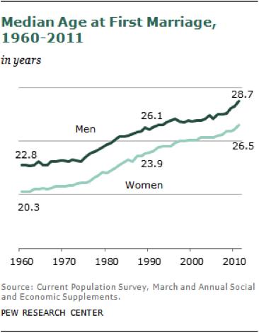 median-age.png