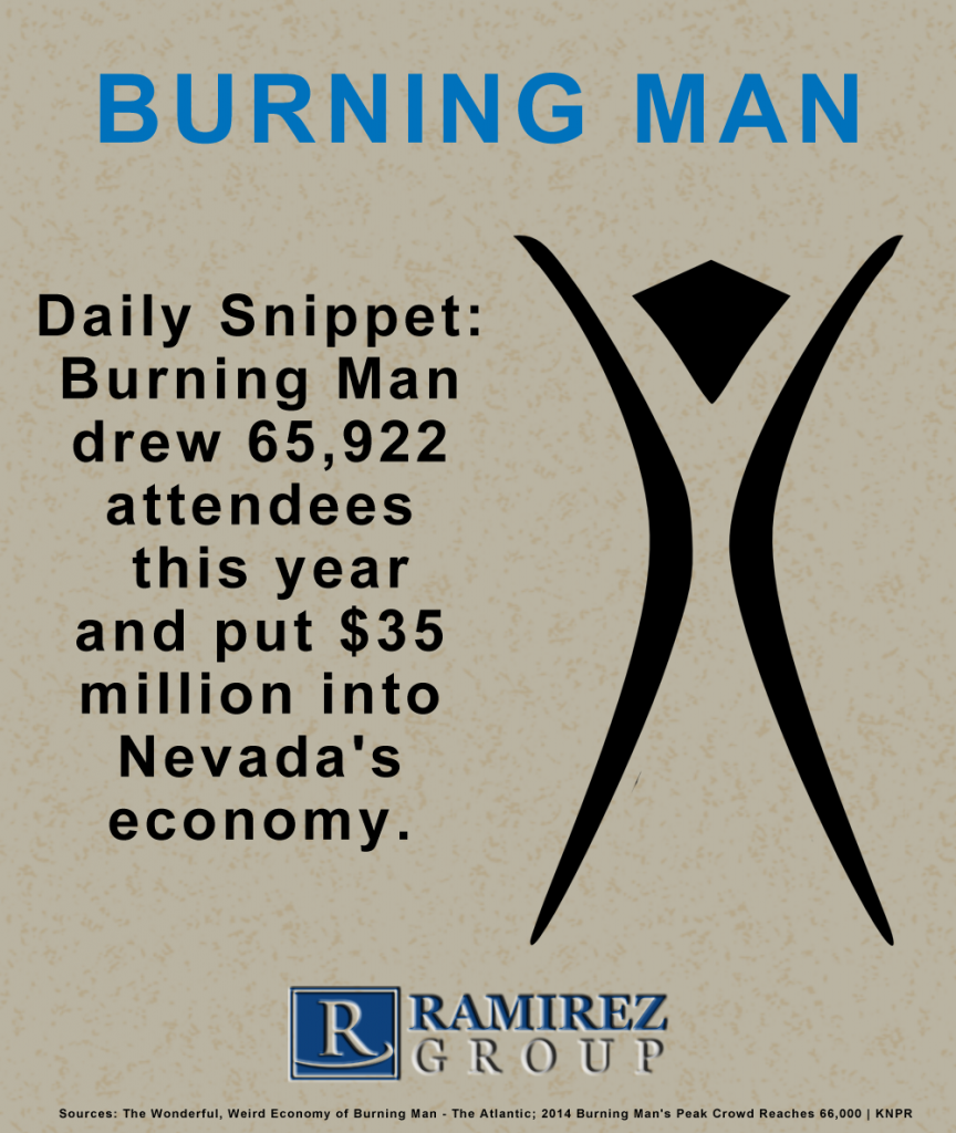 Burning_Man_Infographic-864x1024.png