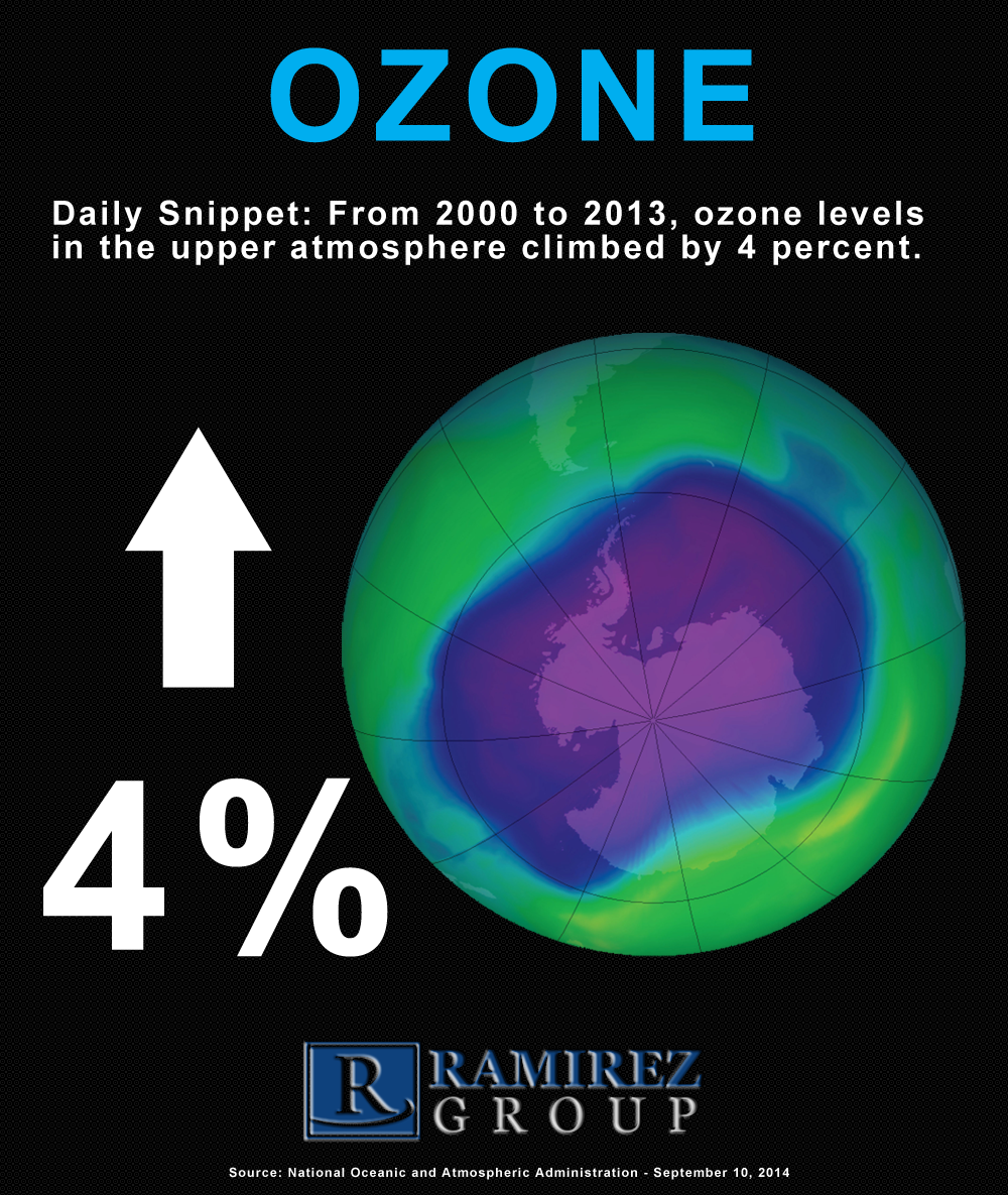 Ozone_Infographic1.png
