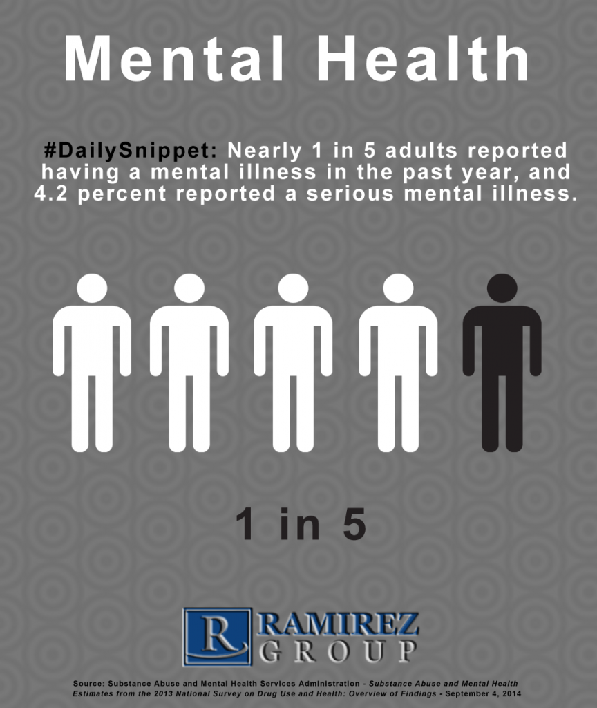 Mental_Health_infographic-864x1024.png