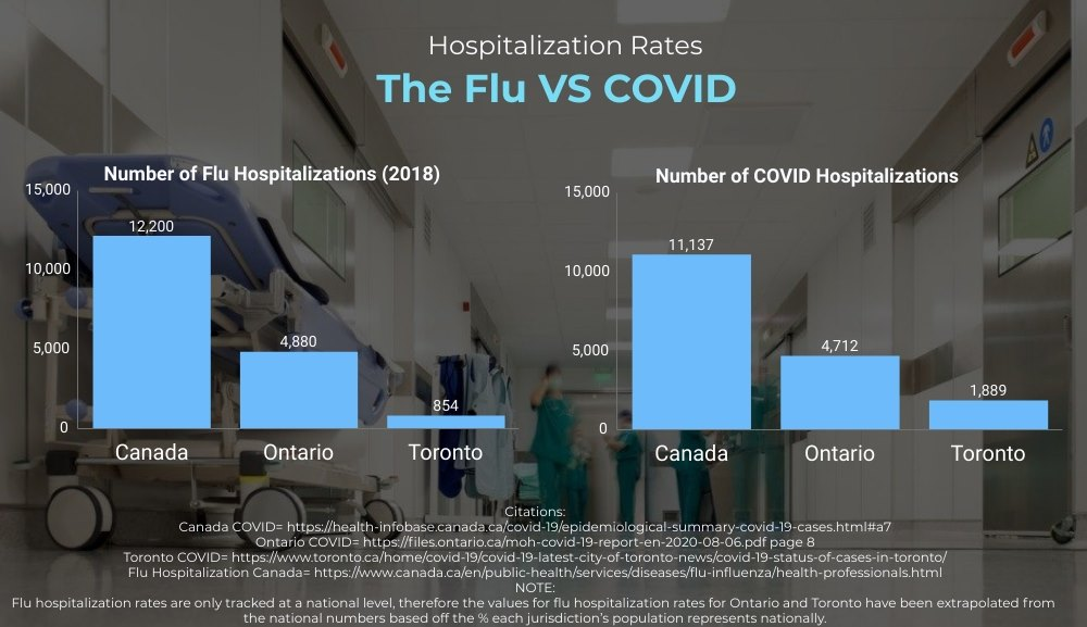 covidvsfluhospital.jpg