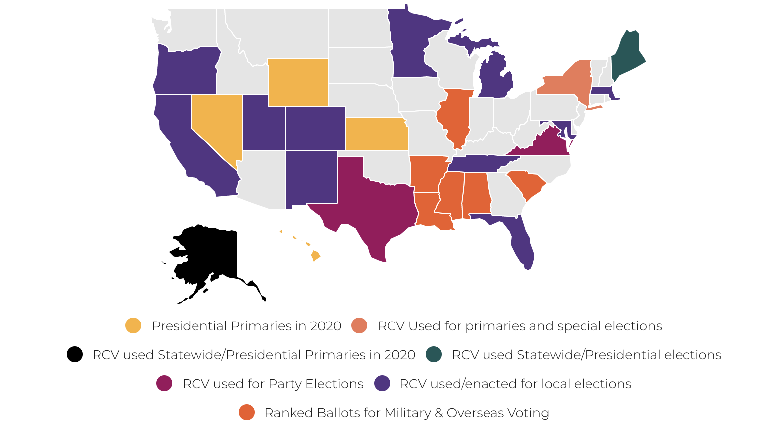 What states use RCV?