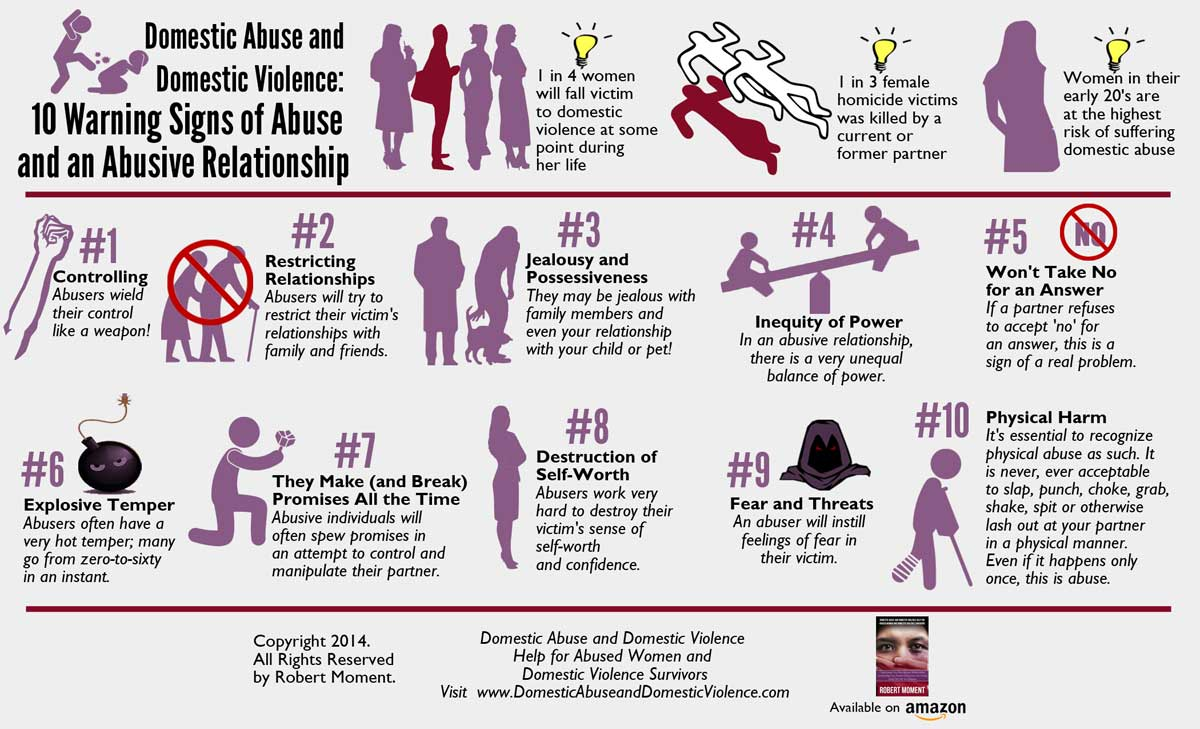 the impact of domestic violence against When congress passed the violence against women act (vawa) in 1994, it was a landmark in federally recognizing the scourge of domestic violence it also.