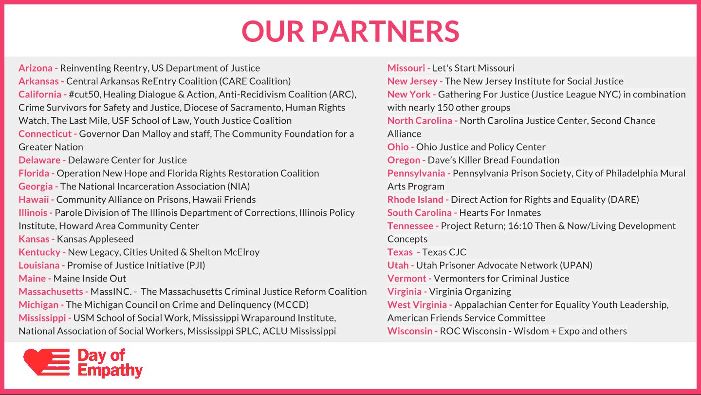 Day of Empathy Partner Organizations