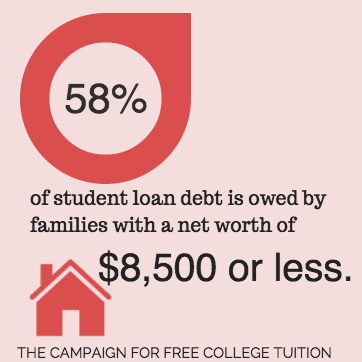 Tennessee Promise - Campaign for Free College Tuition
