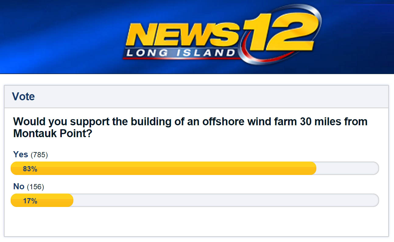 News12 poll on offshore wind 10/30/2014