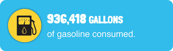 riverhead_gasoline.jpg