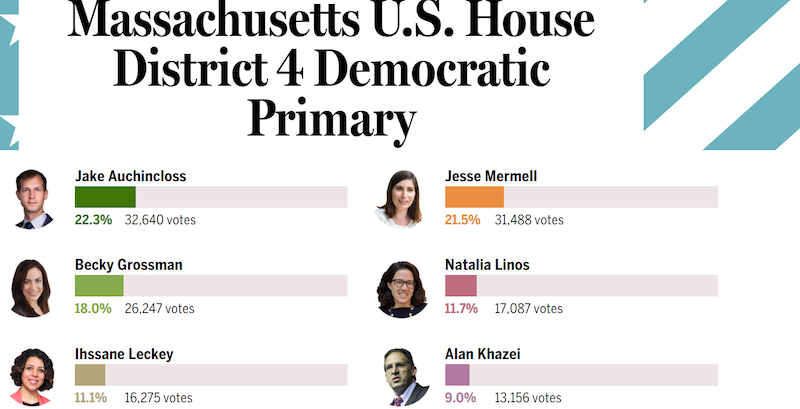 Plurality_in_Massachusetts.png