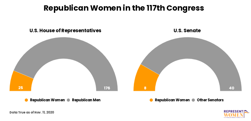 GOP_women_in_117th_Congress.png