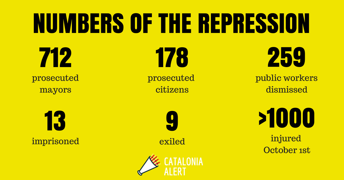 Numbers of repression