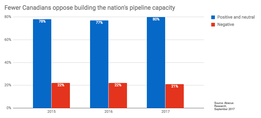 pipeline-support.png