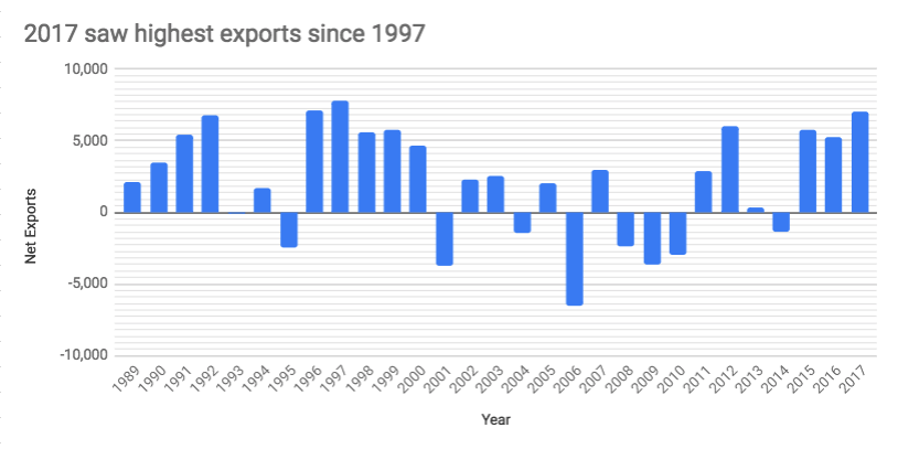Net_exports.png