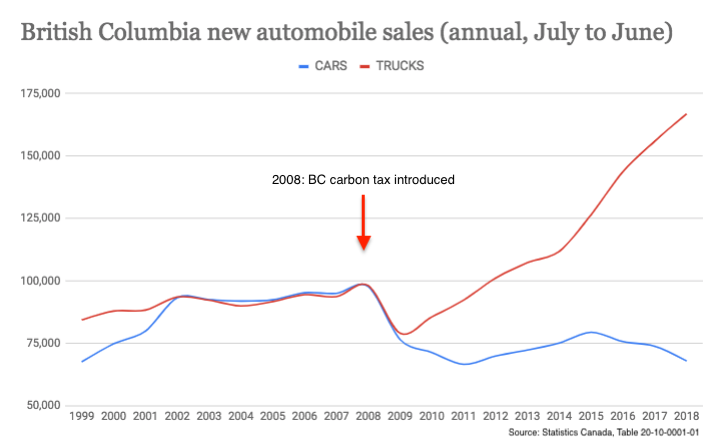 BC-new-car-sales-2.png