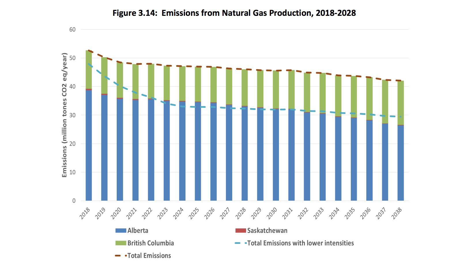 ng-emissions.png