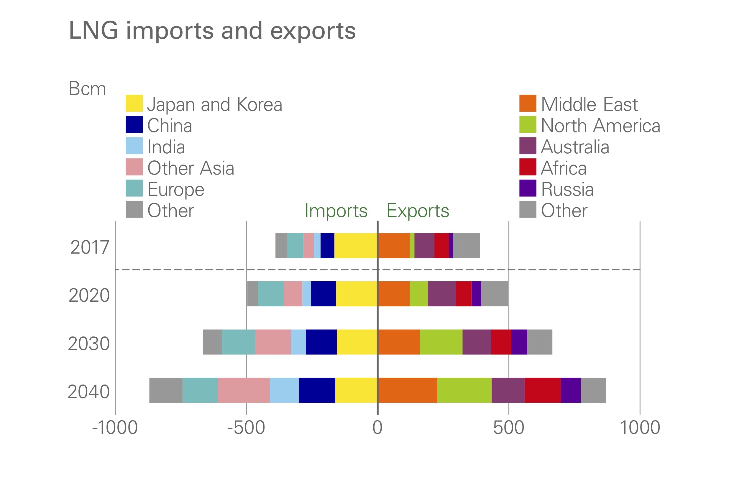 lng-imports-and-exports-eo19-p98-w.jpg