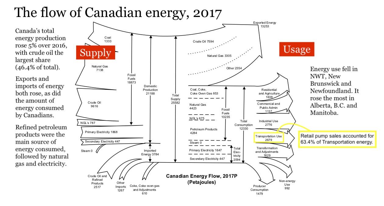 energy-report-57-003-x2019002-eng.jpg