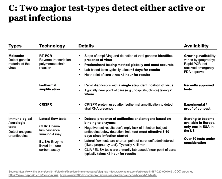 two_major_test_types.png