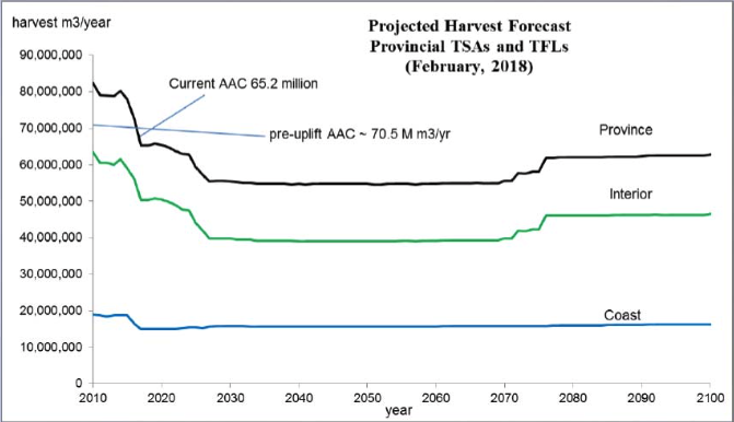 2._The_future_means_steady__long-term_supply_of_renewable_forest_products.png