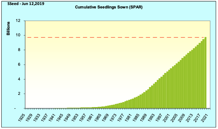 4._B.C._will_replant_its_10_billionth_tree_in_2021..png